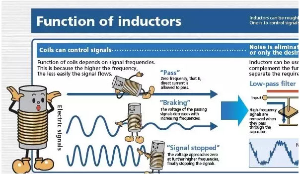 https://www.quora.com/What-is-the-function-of-inductors-and-capacitors