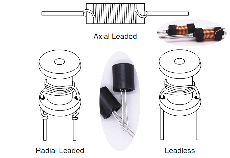 axial inductor vs radial